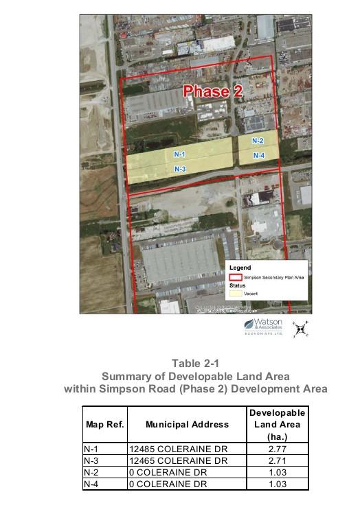 Simpson Road Location Map