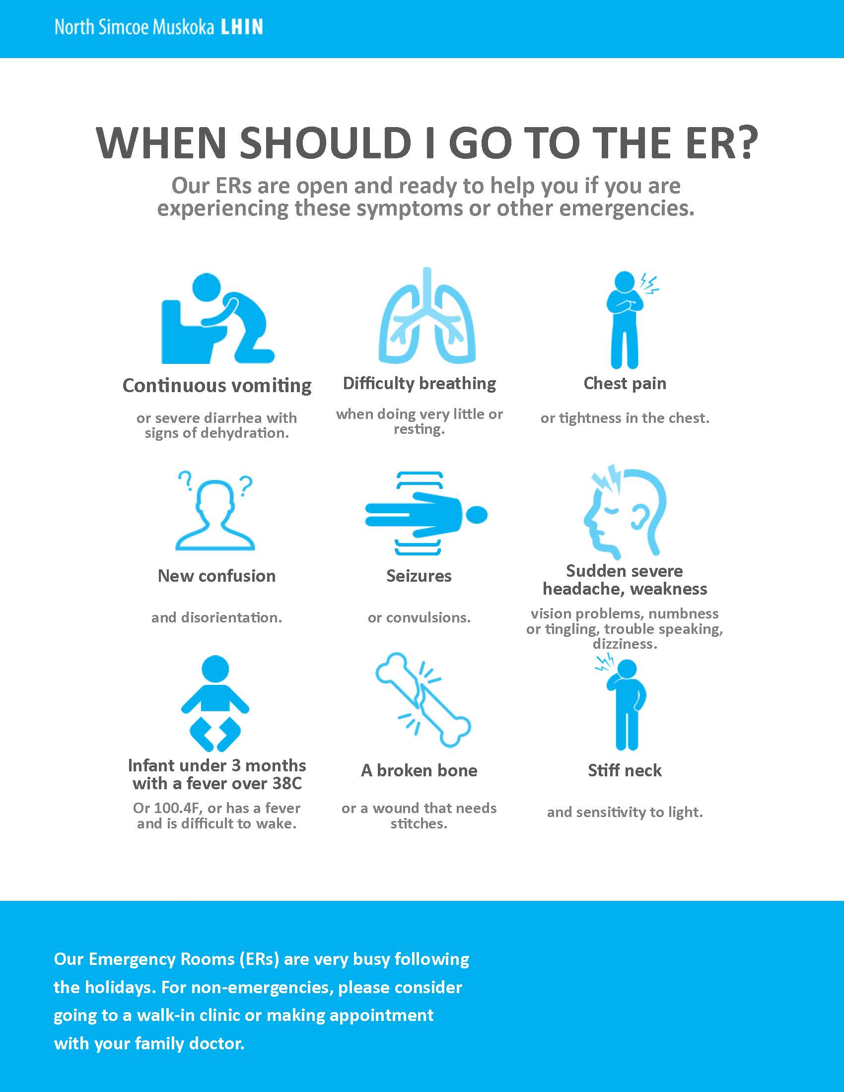 When to visit the Emergency Room infographic